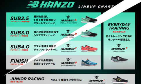 ニューバランス NB hanzo チャート